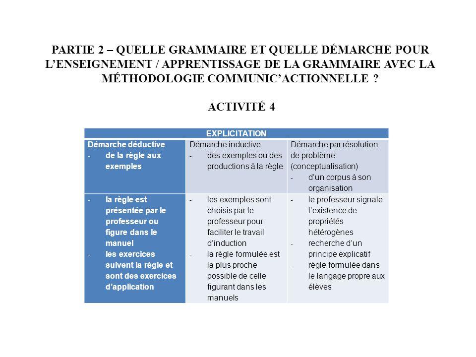 PARTIE 3 – QUELLES ACTIVITÉS ET QUELS EXERCICES POUR LENSEIGNEMENT / APPRENTISSAGE DE LA GRAMMAIRE AVEC LA MÉTHODOLOGIE COMMUNICACTIONNELLE .