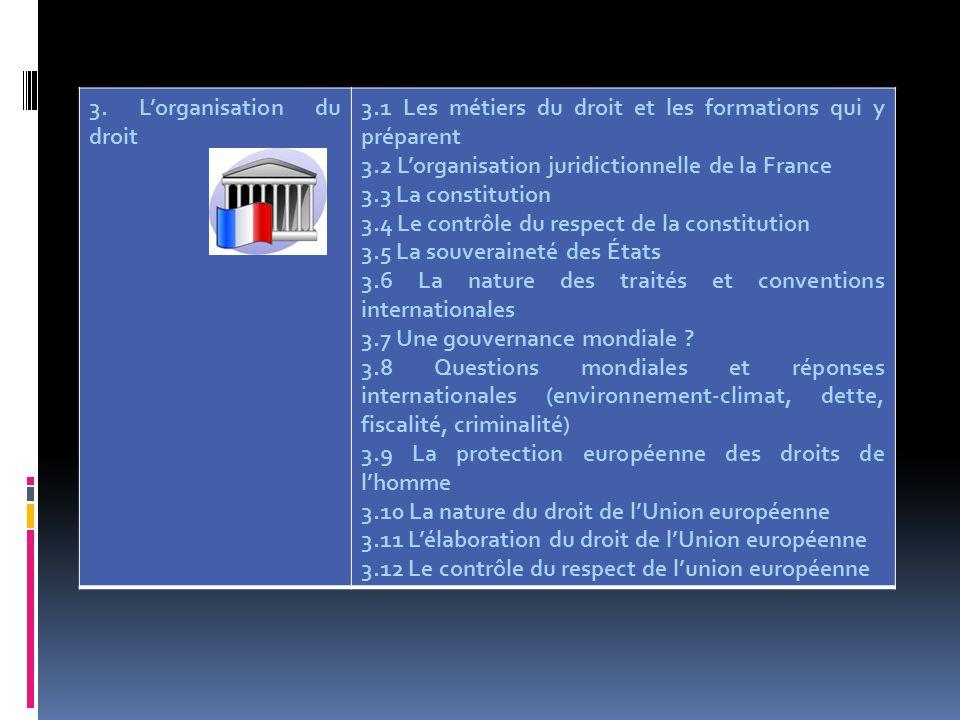 3. Lorganisation du droit 3.1 Les métiers du droit et les formations qui y préparent 3.2 Lorganisation juridictionnelle de la France 3.3 La constituti