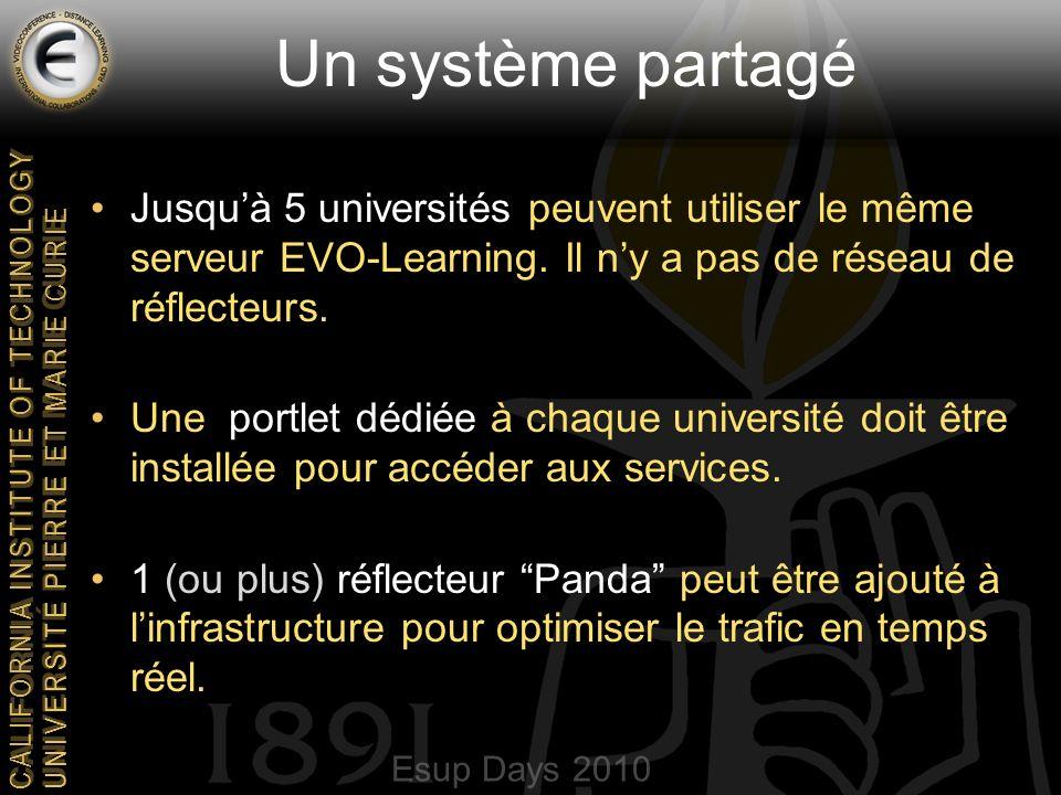 Esup Days 2010 CALIFORNIA INSTITUTE OF TECHNOLOGY UNIVERSITE PIERRE ET MARIE CURIE Un système partagé Jusquà 5 universités peuvent utiliser le même se