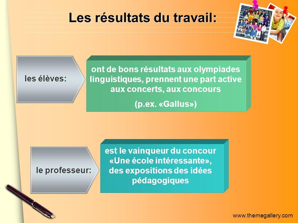 www.themegallery.com Les résultats du travail: est le vainqueur du concour «Une école intéressante», des expositions des idées pédagogiques les élèves