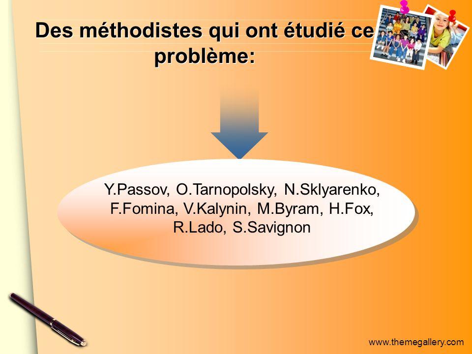 www.themegallery.com Des méthodistes qui ont étudié ce problème: Y.Passov, O.Tarnopolsky, N.Sklyarenko, F.Fomina, V.Kalynin, M.Byram, H.Fox, R.Lado, S.Savignon