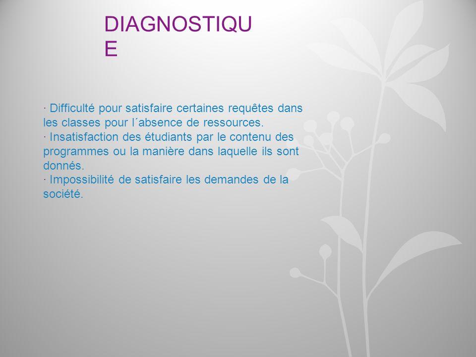 DIAGNOSTIQU E · Difficulté pour satisfaire certaines requêtes dans les classes pour l´absence de ressources. · Insatisfaction des étudiants par le con
