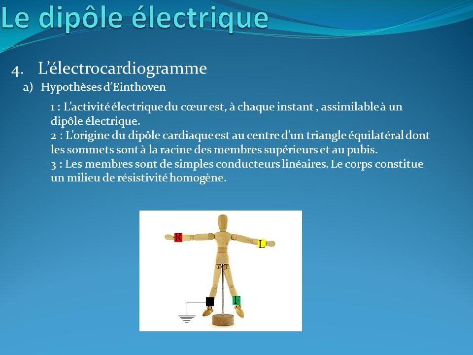 4. Lélectrocardiogramme a)Hypothèses dEinthoven 1 : Lactivité électrique du cœur est, à chaque instant, assimilable à un dipôle électrique. 2 : Lorigi