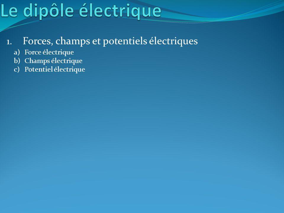 1. Forces, champs et potentiels électriques a)Force électrique b)Champs électrique c)Potentiel électrique