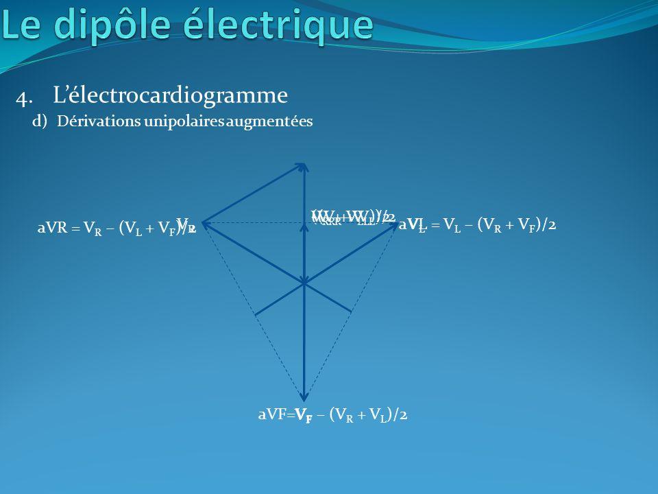 4. Lélectrocardiogramme VFVF VRVR VLVL V R + V L (V R + V L )/2-(V R + V L )/2 aVF=V F – (V R + V L )/2 aVL = V L – (V R + V F )/2 aVR = V R – (V L +