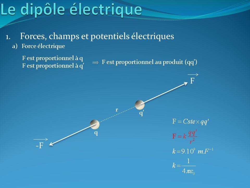 1. Forces, champs et potentiels électriques a)Force électrique F -F q q F est proportionnel à q F est proportionnel au produit (qq) r
