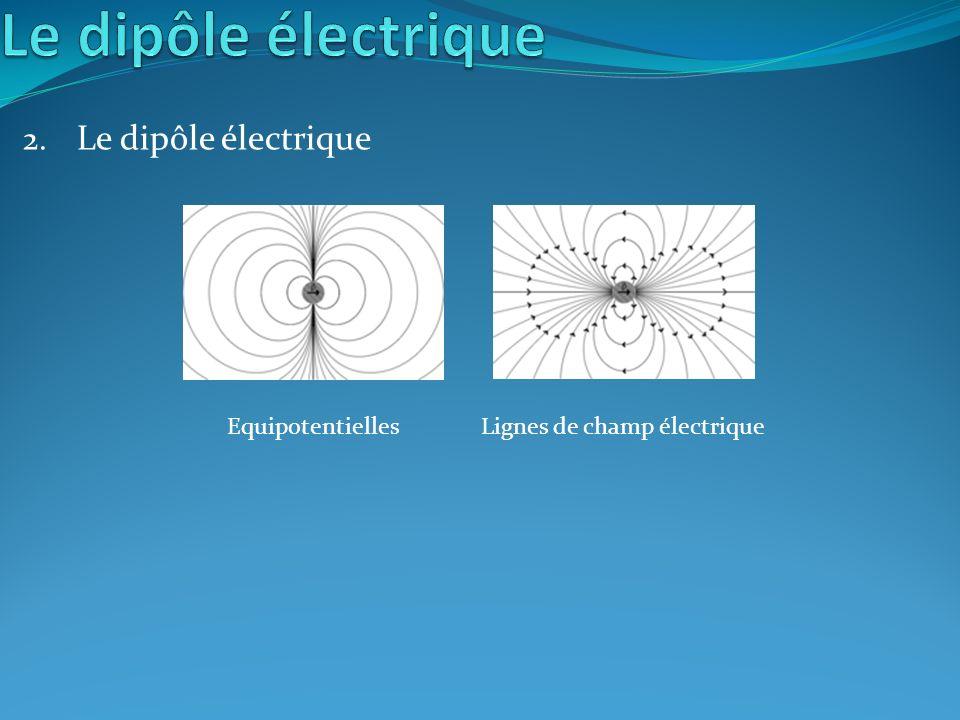 2. Le dipôle électrique EquipotentiellesLignes de champ électrique