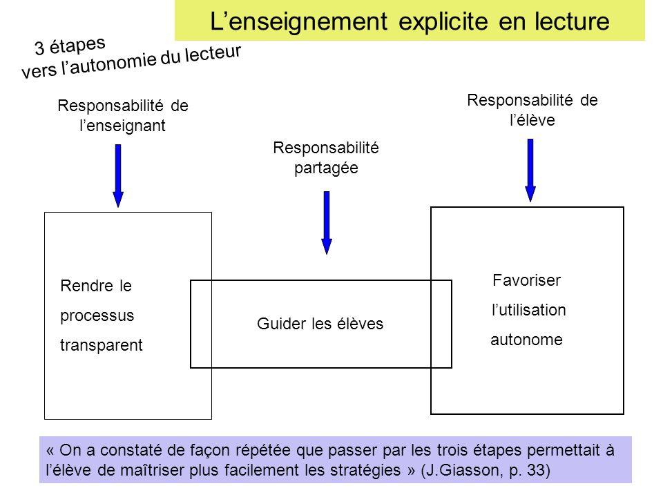 Lenseignement explicite en lecture Responsabilité de lenseignant Responsabilité partagée Responsabilité de lélève Rendre le processus transparent Favo