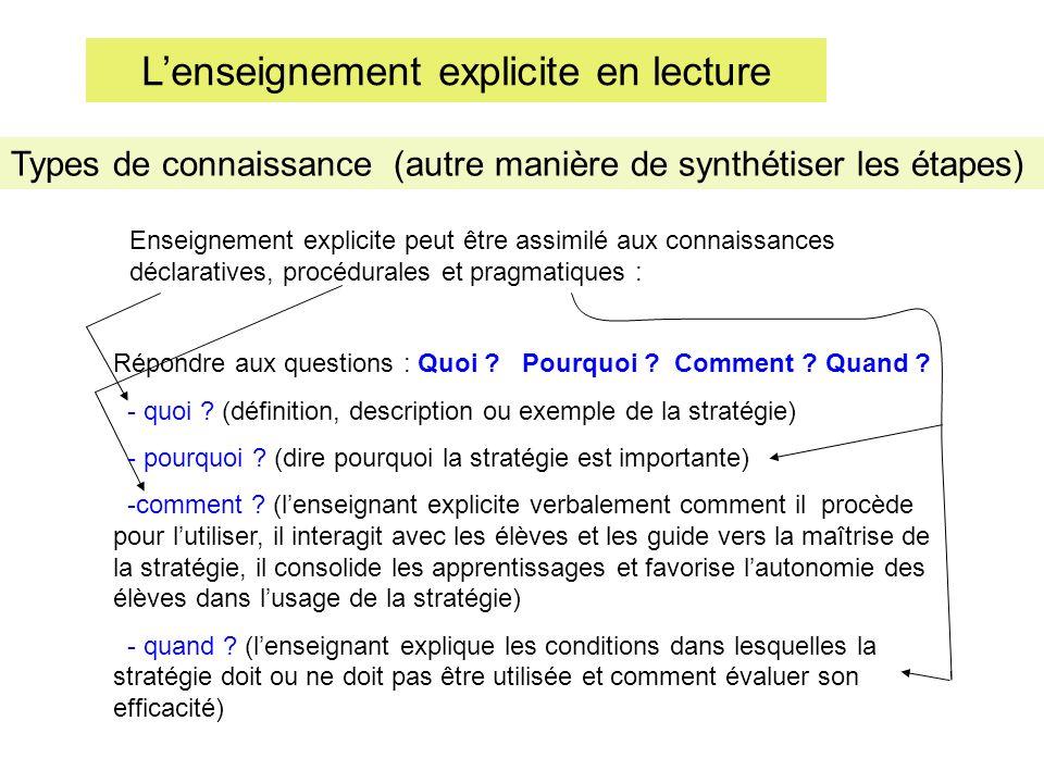 Lenseignement explicite en lecture Types de connaissance (autre manière de synthétiser les étapes) Enseignement explicite peut être assimilé aux conna
