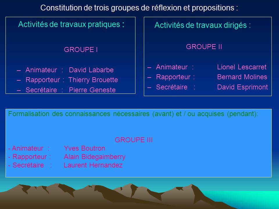 Constitution de trois groupes de réflexion et propositions : Activités de travaux pratiques : GROUPE I –Animateur : David Labarbe –Rapporteur : Thierr