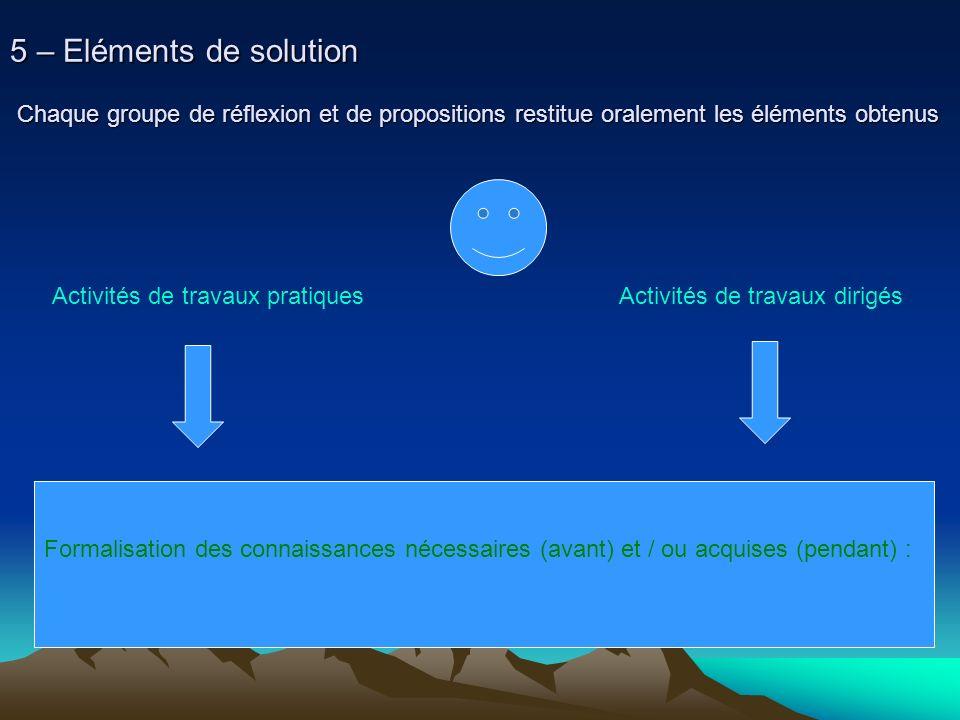 5 – Eléments de solution Chaque groupe de réflexion et de propositions restitue oralement les éléments obtenus Activités de travaux pratiques Activité