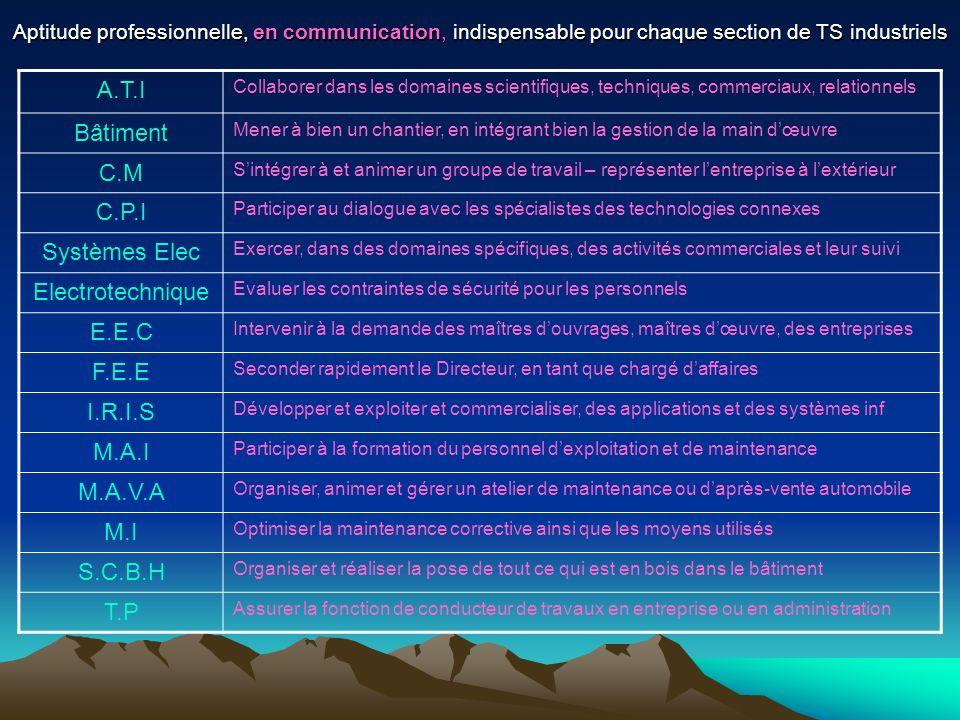 Aptitude professionnelle, en communication, indispensable pour chaque section de TS industriels A.T.I Collaborer dans les domaines scientifiques, tech