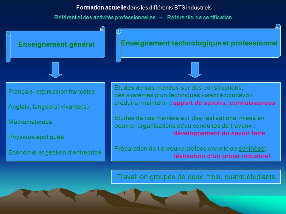 Formation actuelle dans les différents BTS industriels Référentiel des activités professionnelles – Référentiel de certification Enseignement général