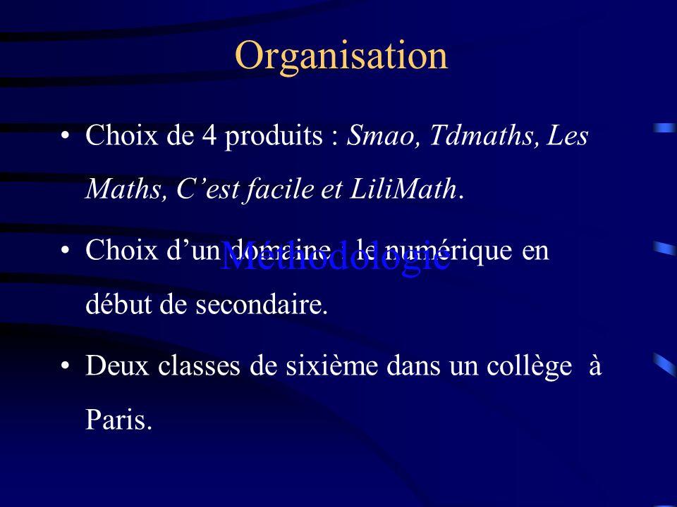 Choix de 4 produits : Smao, Tdmaths, Les Maths, Cest facile et LiliMath. Choix dun domaine : le numérique en début de secondaire. Deux classes de sixi