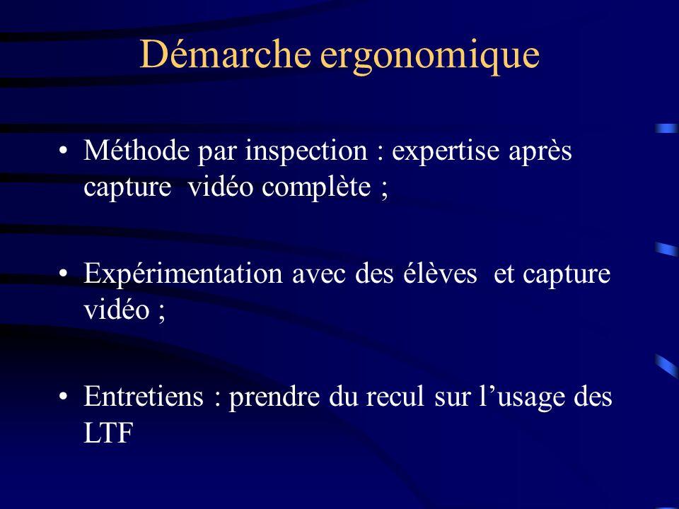 Démarche ergonomique Méthode par inspection : expertise après capture vidéo complète ; Expérimentation avec des élèves et capture vidéo ; Entretiens :