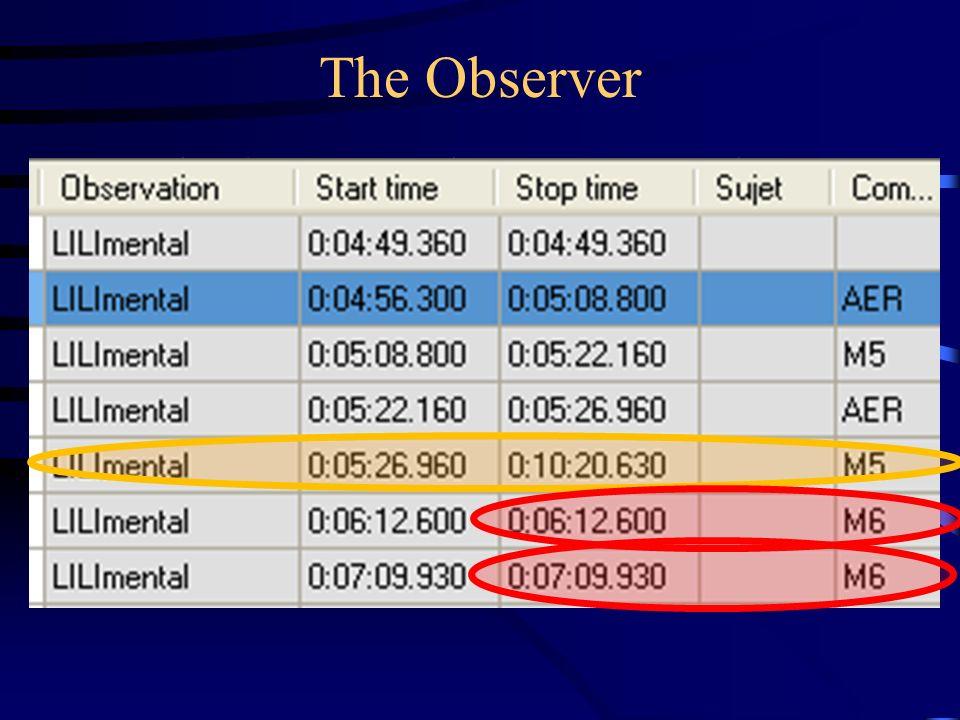 The Observer Exploration compète des quatre LTF par lexpert Comparaison avec les réalisations des élèves