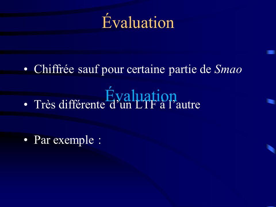 Évaluation Chiffrée sauf pour certaine partie de Smao Très différente dun LTF à lautre Par exemple : Évaluation