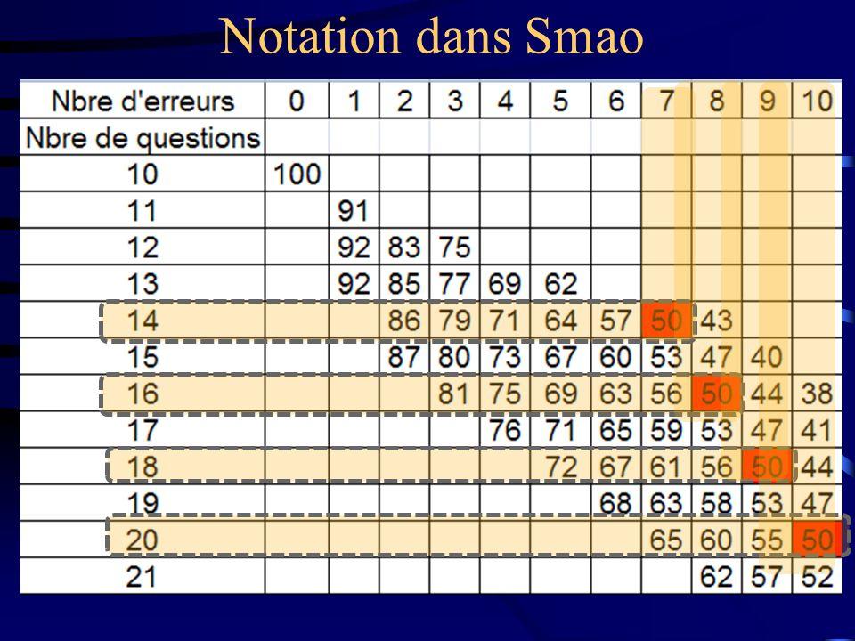Notation dans Smao