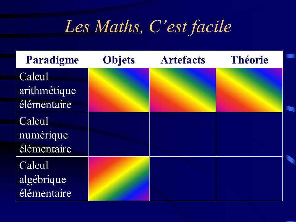 Les Maths, Cest facile ParadigmeObjetsArtefactsThéorie Calcul arithmétique élémentaire Calcul numérique élémentaire Calcul algébrique élémentaire