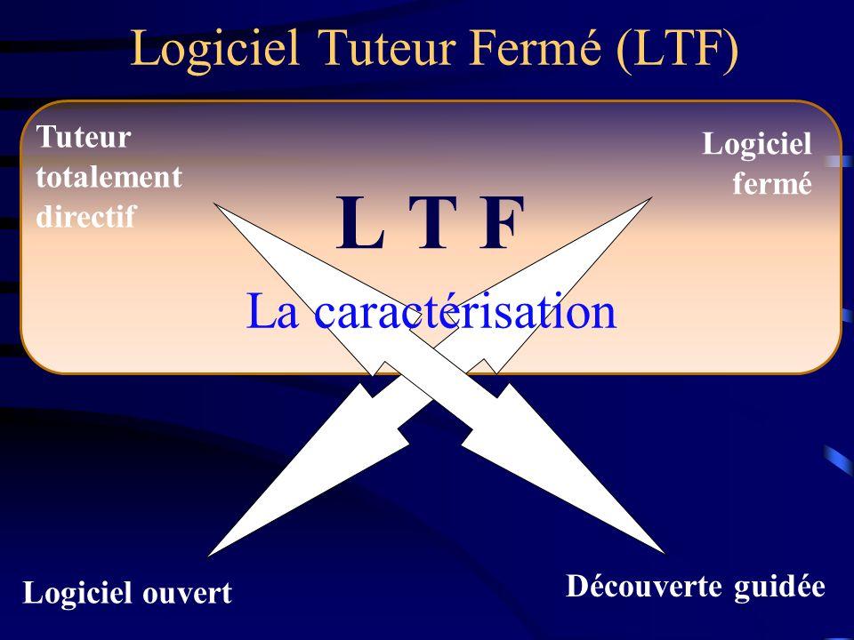 L T F Tuteur totalement directif Découverte guidée Logiciel fermé Logiciel ouvert Tuteur totalement directif Découverte guidée Tuteur totalement direc