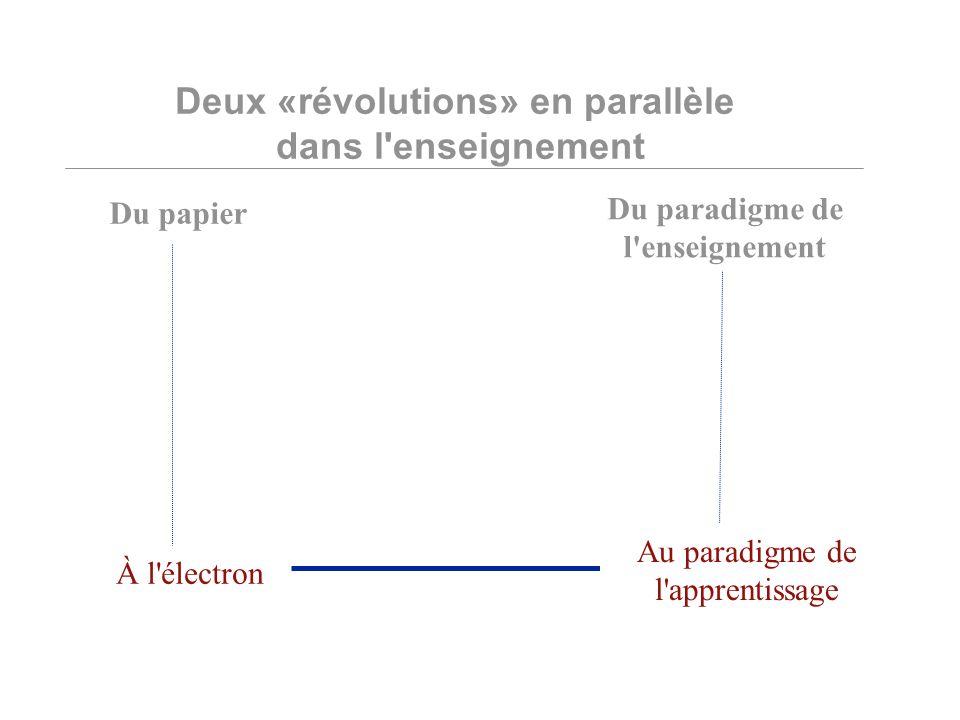 Deux «révolutions» en parallèle dans l'enseignement Du papier À l'électron Du paradigme de l'enseignement Au paradigme de l'apprentissage À l'électron