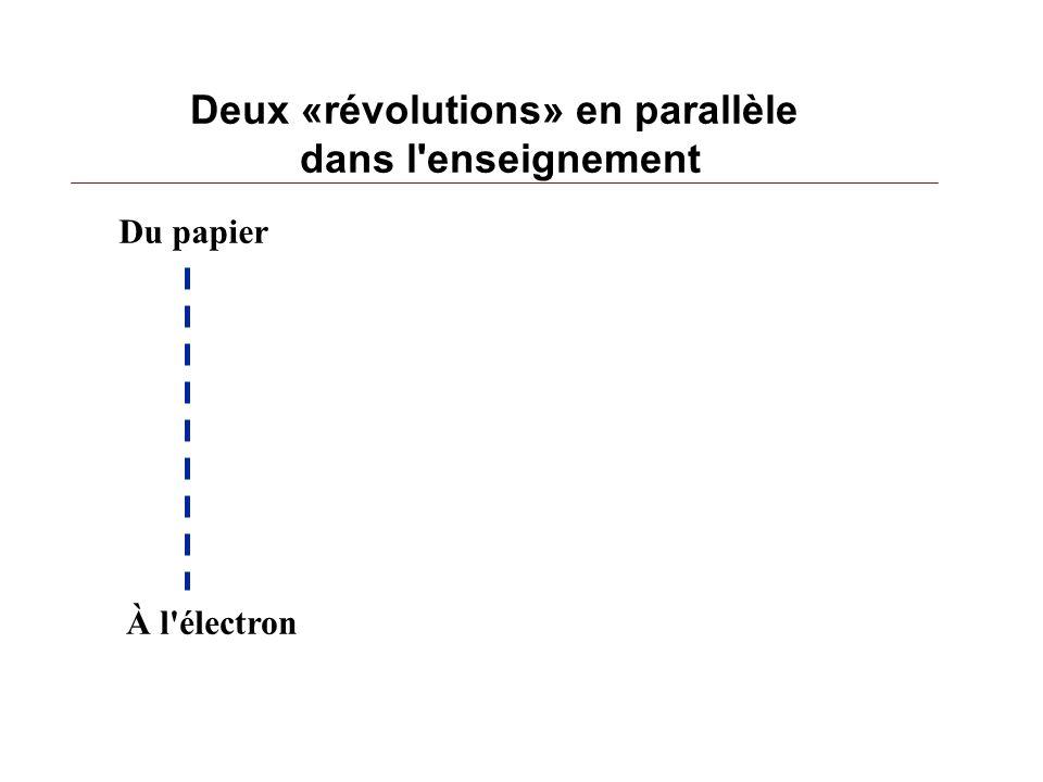 Du papier À l'électron
