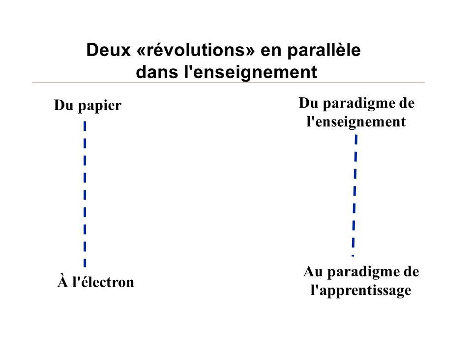 Du papier À l électron Deux «révolutions» en parallèle dans l enseignement Du paradigme de l enseignement Au paradigme de l apprentissage