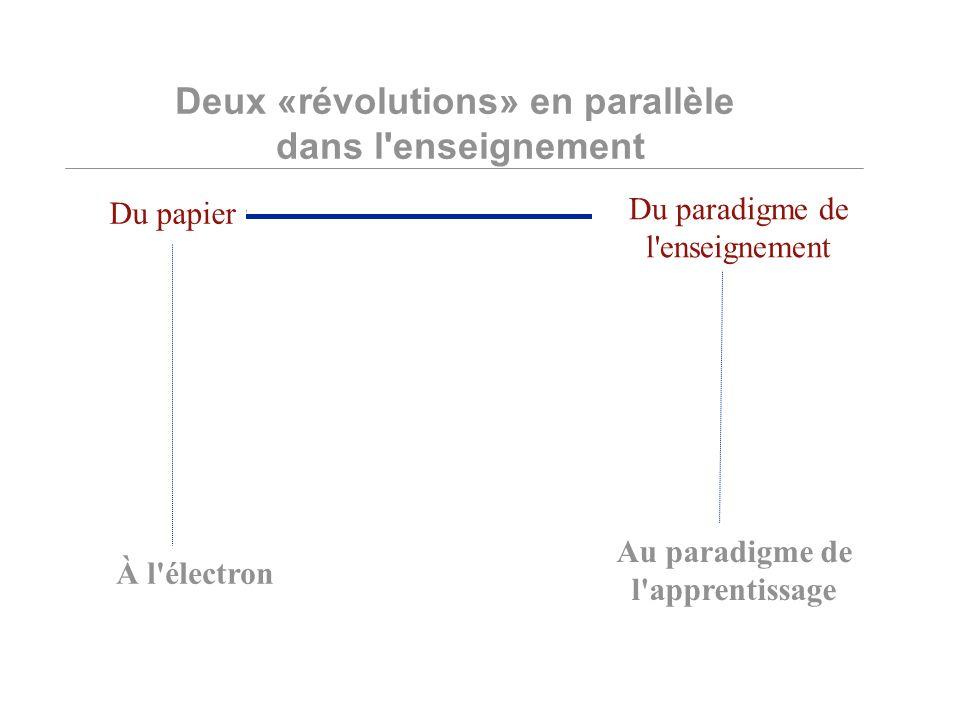 Deux «révolutions» en parallèle dans l enseignement Du papier À l électron Du paradigme de l enseignement Au paradigme de l apprentissage Du papier Du paradigme de l enseignement