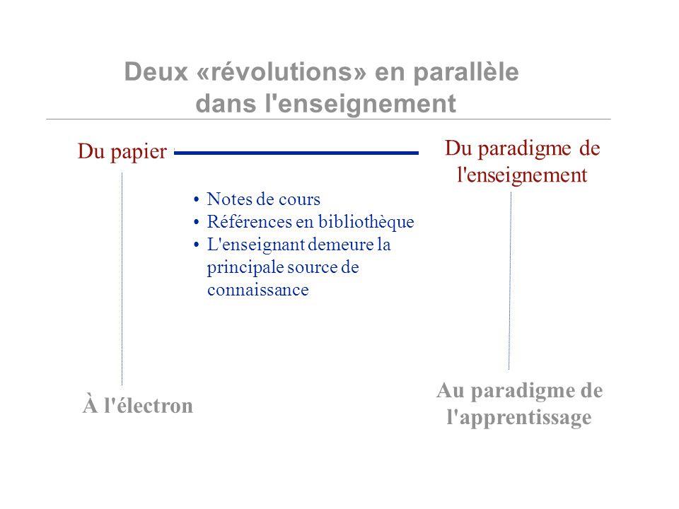 Deux «révolutions» en parallèle dans l enseignement Du papier À l électron Du paradigme de l enseignement Au paradigme de l apprentissage Notes de cours Références en bibliothèque L enseignant demeure la principale source de connaissance Du papier Du paradigme de l enseignement