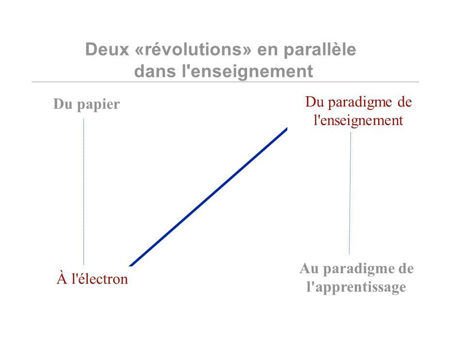 Deux «révolutions» en parallèle dans l enseignement Du papier À l électron Du paradigme de l enseignement Au paradigme de l apprentissage Première appropriation des TIC Notes de cours sur le web Références à des documents électroniques.