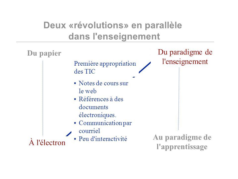 Deux «révolutions» en parallèle dans l'enseignement Du papier À l'électron Du paradigme de l'enseignement Au paradigme de l'apprentissage Première app