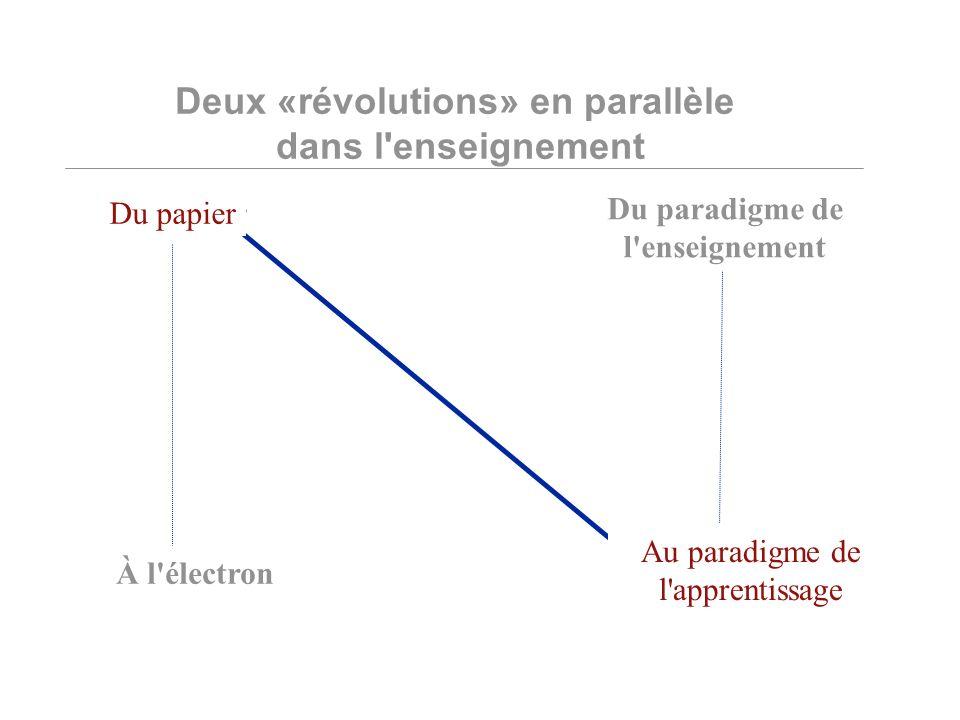 Deux «révolutions» en parallèle dans l enseignement Du papier À l électron Du paradigme de l enseignement Au paradigme de l apprentissage Du papier Au paradigme de l apprentissage