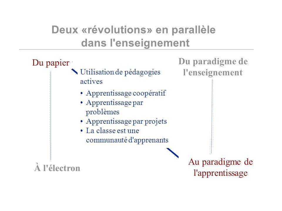Deux «révolutions» en parallèle dans l enseignement Du papier À l électron Du paradigme de l enseignement Au paradigme de l apprentissage À l électron Au paradigme de l apprentissage