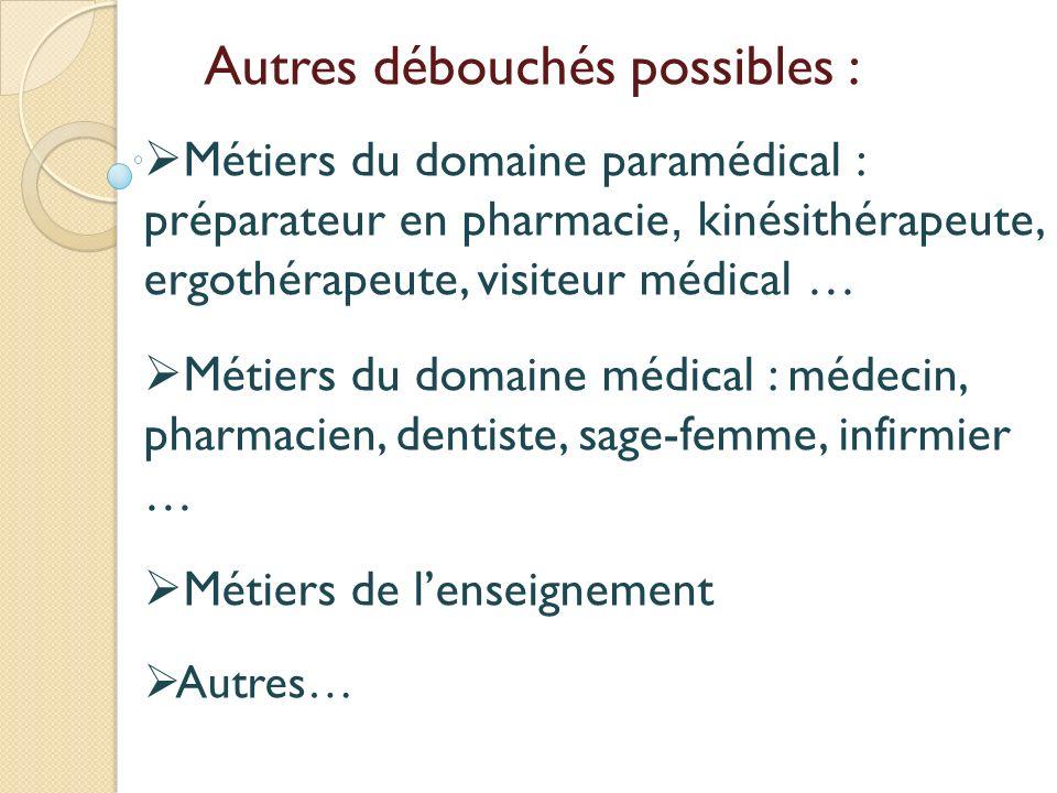 Autres débouchés possibles : Métiers du domaine paramédical : préparateur en pharmacie, kinésithérapeute, ergothérapeute, visiteur médical … Métiers d