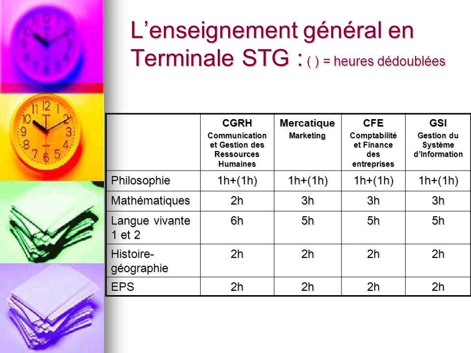Lenseignement général en Terminale STG : ( ) = heures dédoublées CGRH Communication et Gestion des Ressources Humaines MercatiqueMarketingCFE Comptabilité et Finance des entreprises GSI Gestion du Système dInformation Philosophie1h+(1h)1h+(1h)1h+(1h)1h+(1h) Mathématiques2h3h3h3h Langue vivante 1 et 2 6h5h5h5h Histoire- géographie 2h2h2h2h EPS2h2h2h2h