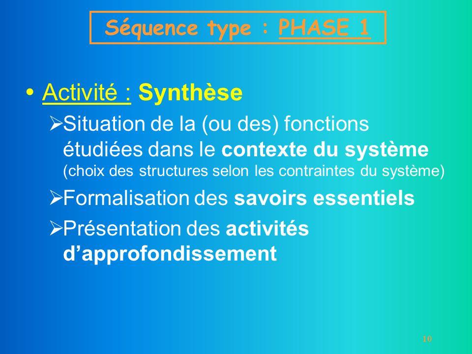 10 Activité : Synthèse Situation de la (ou des) fonctions étudiées dans le contexte du système (choix des structures selon les contraintes du système)