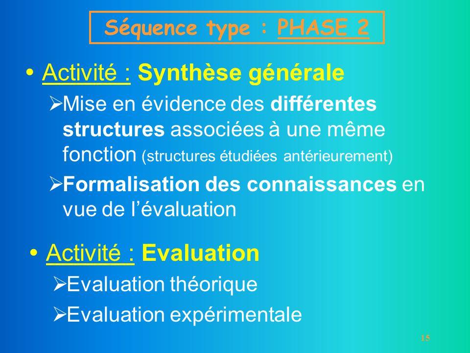15 Activité : Synthèse générale Mise en évidence des différentes structures associées à une même fonction (structures étudiées antérieurement) Formali