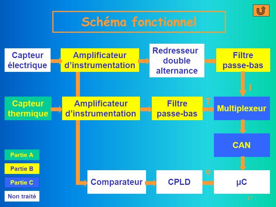 17 Capteur électrique Schéma fonctionnel Amplificateur dinstrumentation Amplificateur dinstrumentation Redresseur double alternance Filtre passe-bas C