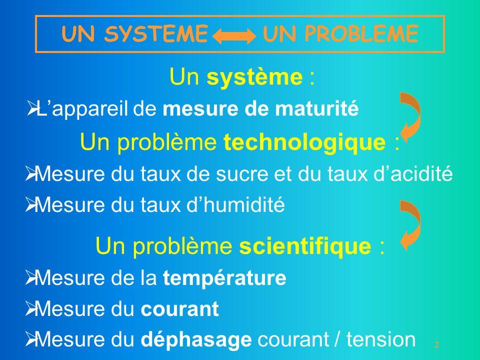 2 Un problème scientifique : Mesure de la température Mesure du courant Mesure du déphasage courant / tension UN SYSTEME UN PROBLEME Un problème techn