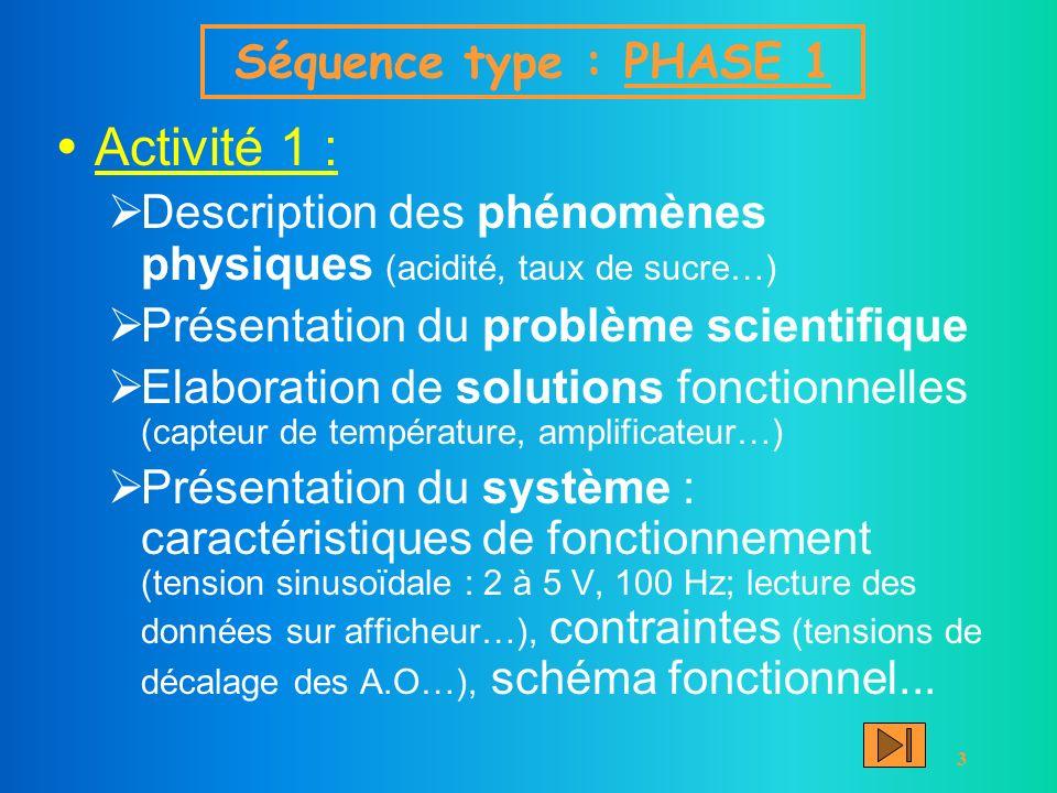 3 Séquence type : PHASE 1 Activité 1 : Description des phénomènes physiques (acidité, taux de sucre…) Présentation du problème scientifique Elaboratio
