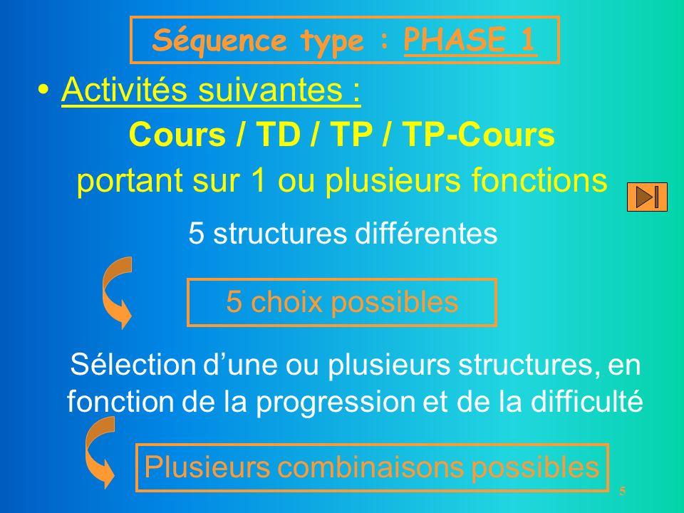 5 Activités suivantes : Cours / TD / TP / TP-Cours portant sur 1 ou plusieurs fonctions 5 structures différentes Sélection dune ou plusieurs structure