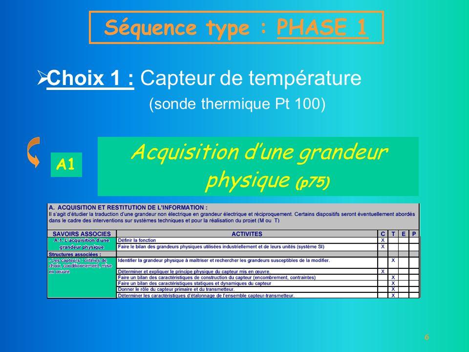 7 Choix 2 : Amplificateur dinstrumentation + Modélisation des composants en fonctionnement linéaire (p94) Outils Amplificateurs de petits signaux à large bande passante (p79) B1 Séquence type : PHASE 1