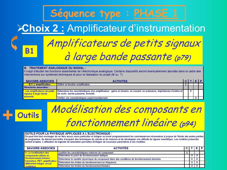 7 Choix 2 : Amplificateur dinstrumentation + Modélisation des composants en fonctionnement linéaire (p94) Outils Amplificateurs de petits signaux à la