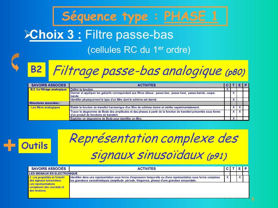 8 Choix 3 : Filtre passe-bas (cellules RC du 1 er ordre) Filtrage passe-bas analogique (p80) B2 + Représentation complexe des signaux sinusoïdaux (p91