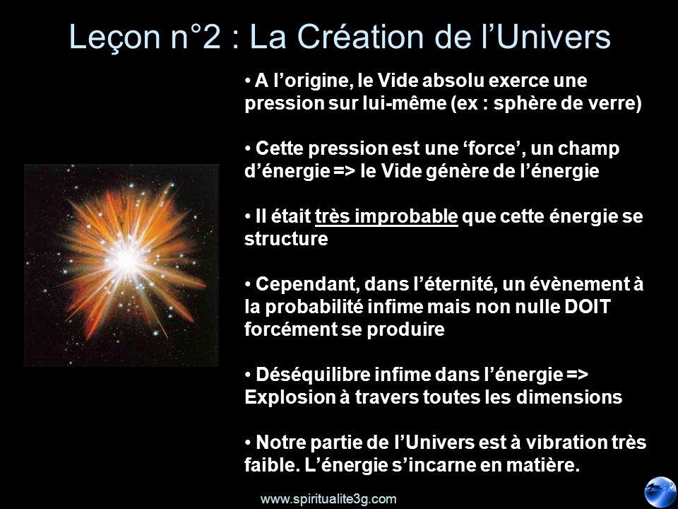 www.spiritualite3g.com Leçon n°2 : La Création de lUnivers A lorigine, le Vide absolu exerce une pression sur lui-même (ex : sphère de verre) Cette pr