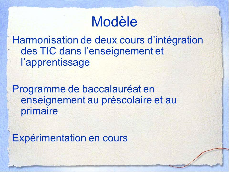Modèle Harmonisation de deux cours dintégration des TIC dans lenseignement et lapprentissage Programme de baccalauréat en enseignement au préscolaire et au primaire Expérimentation en cours