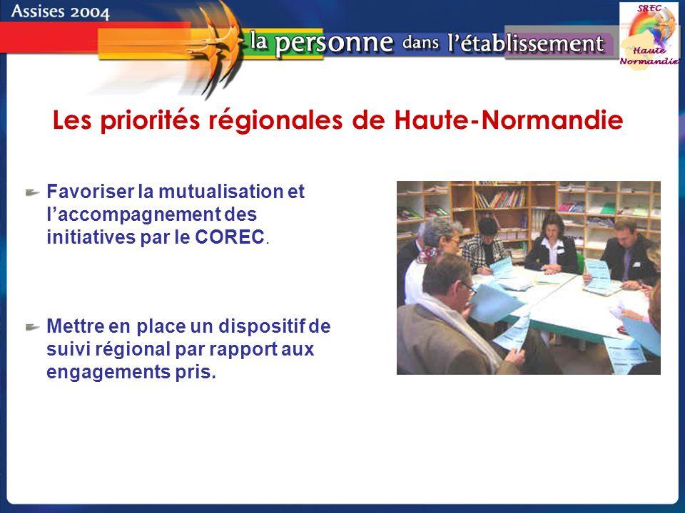 Groupe de pilotage - SREC Haute-Normandie Favoriser la mutualisation et laccompagnement des initiatives par le COREC.