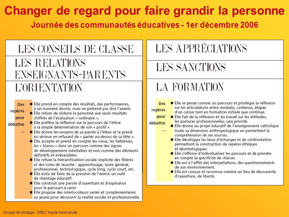 Groupe de pilotage - SREC Haute-Normandie Changer de regard pour faire grandir la personne Journée des communautés éducatives - 1er décembre 2006