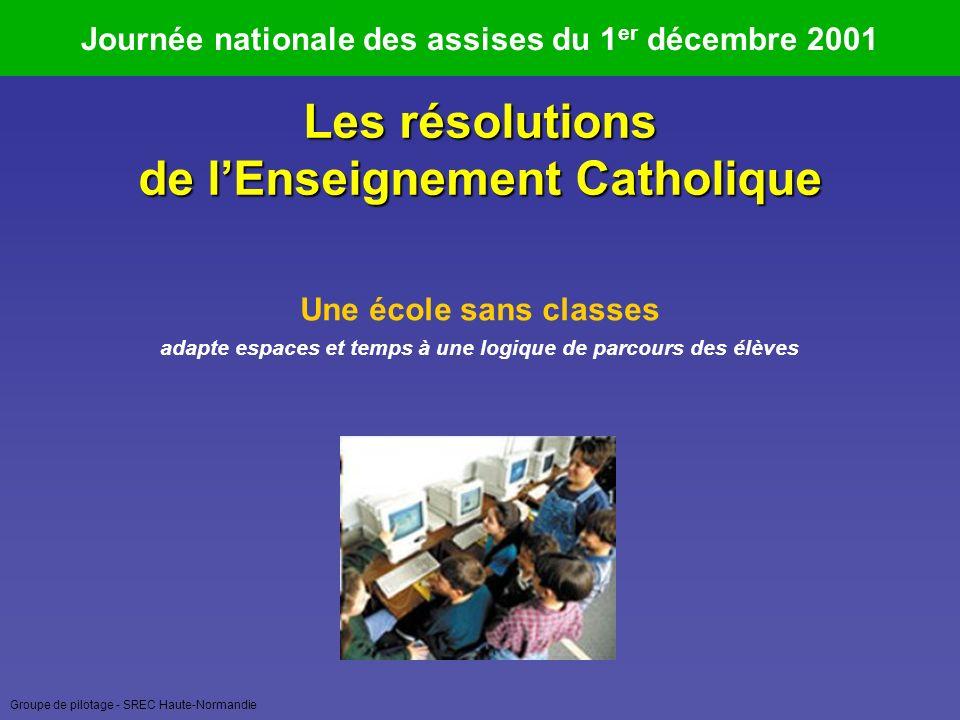 Groupe de pilotage - SREC Haute-Normandie Journée nationale des assises du 1 er décembre 2001 Une école sans classes adapte espaces et temps à une logique de parcours des élèves Les résolutions de lEnseignement Catholique