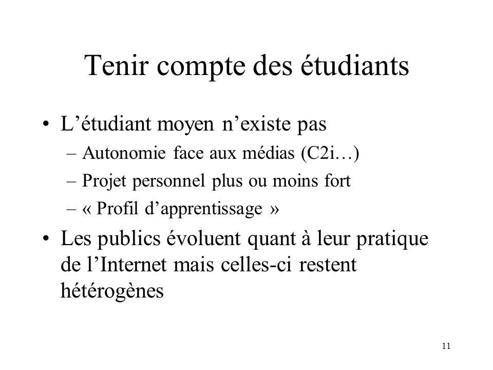 11 Tenir compte des étudiants Létudiant moyen nexiste pas –Autonomie face aux médias (C2i…) –Projet personnel plus ou moins fort –« Profil dapprentiss